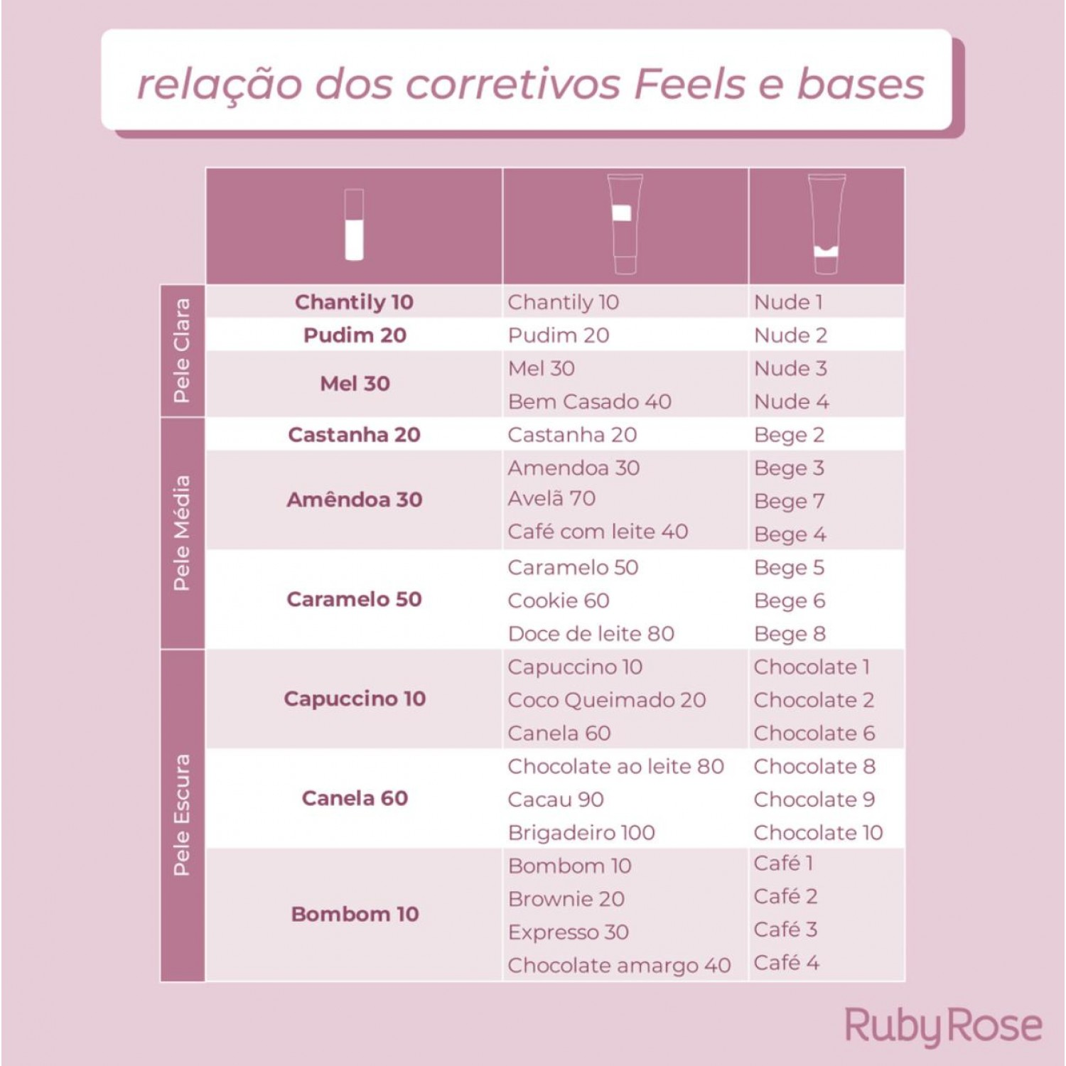 Corretivo Líquido Feels Ruby Rose